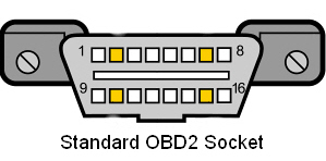 obdii_socket_299x148